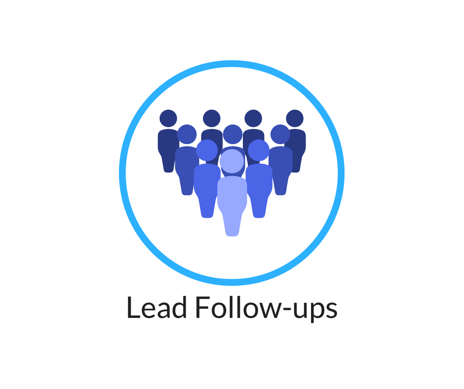 smarstream helps your tradeshow through Lead followups