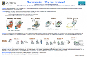 poster about the psychology behind sharps injuries