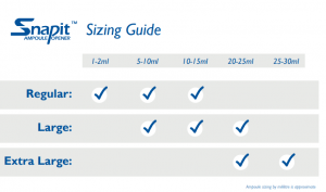 sizing guide for SnapIT